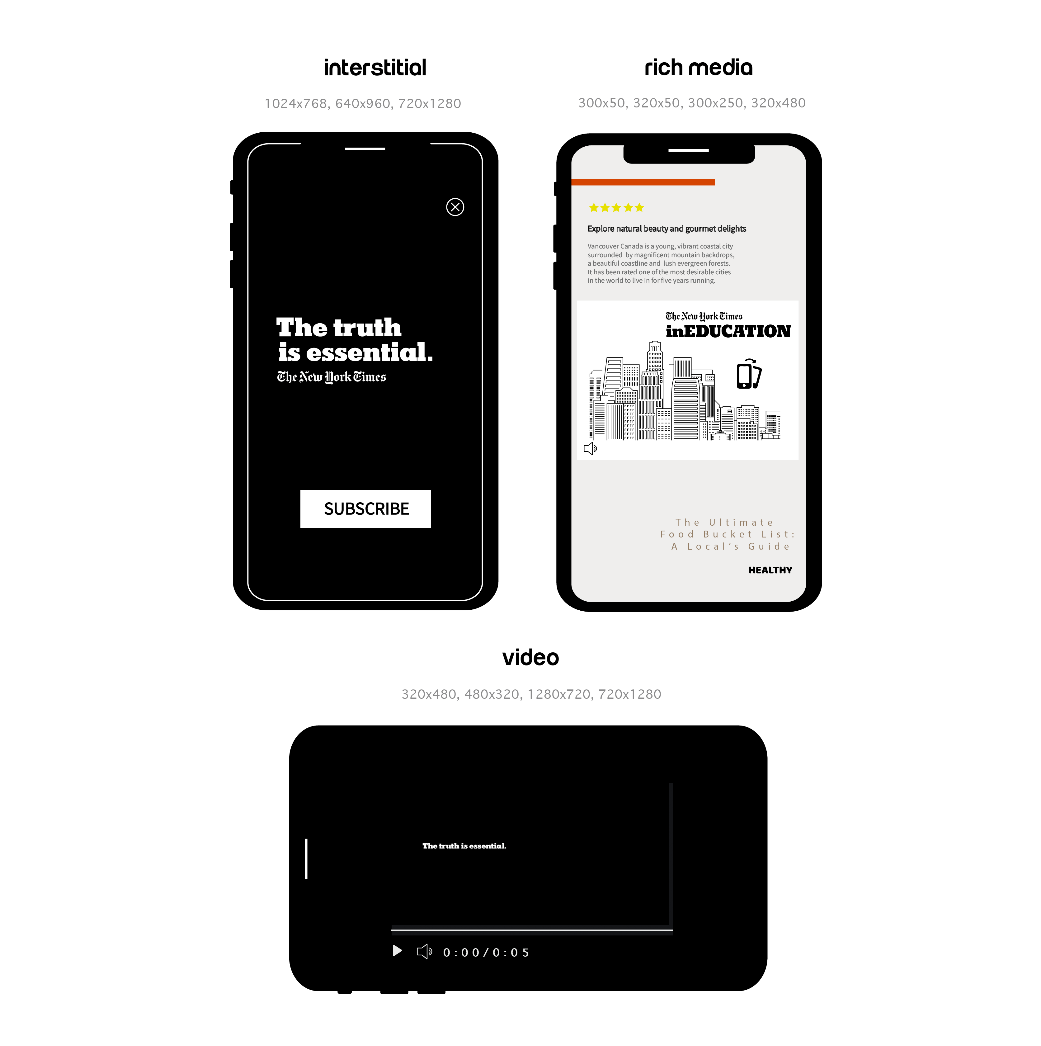 Smartphone Mockups for the New York Times